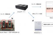 WSD001A-J(無線LAN対応サウンドモジュール)と音量センサー